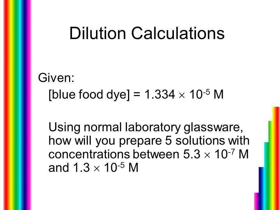 Dilution Calculations