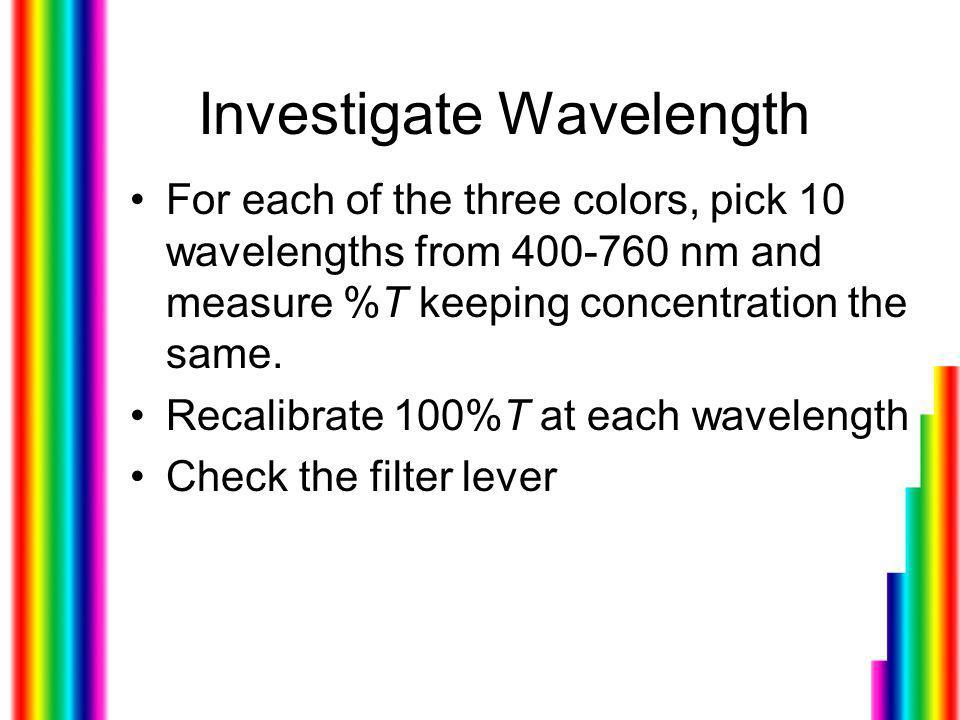 Investigate Wavelength
