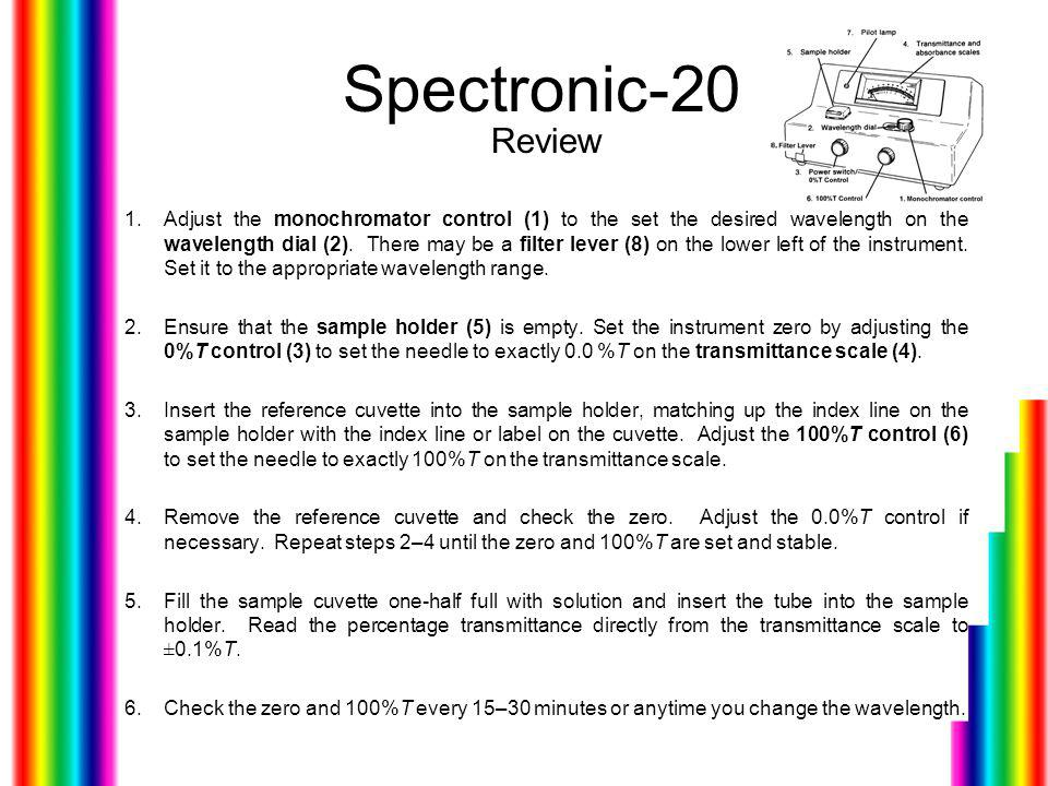 Spectronic-20 Review.