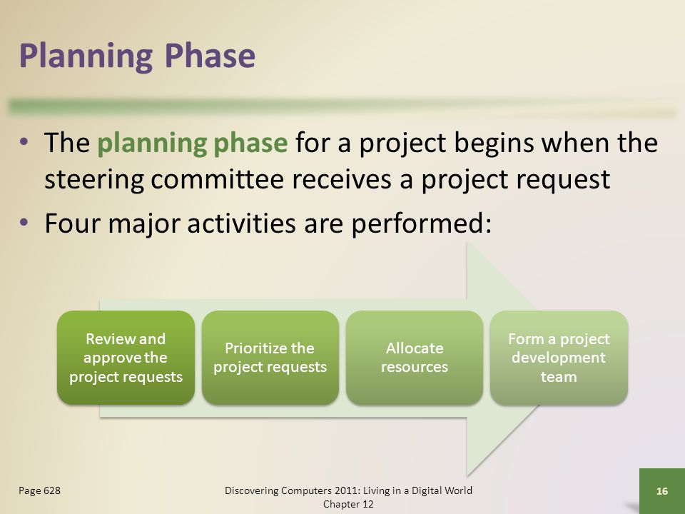 Planning Phase The planning phase for a project begins when the steering committee receives a project request.