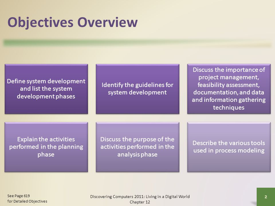 Objectives Overview Define system development and list the system development phases. Identify the guidelines for system development.