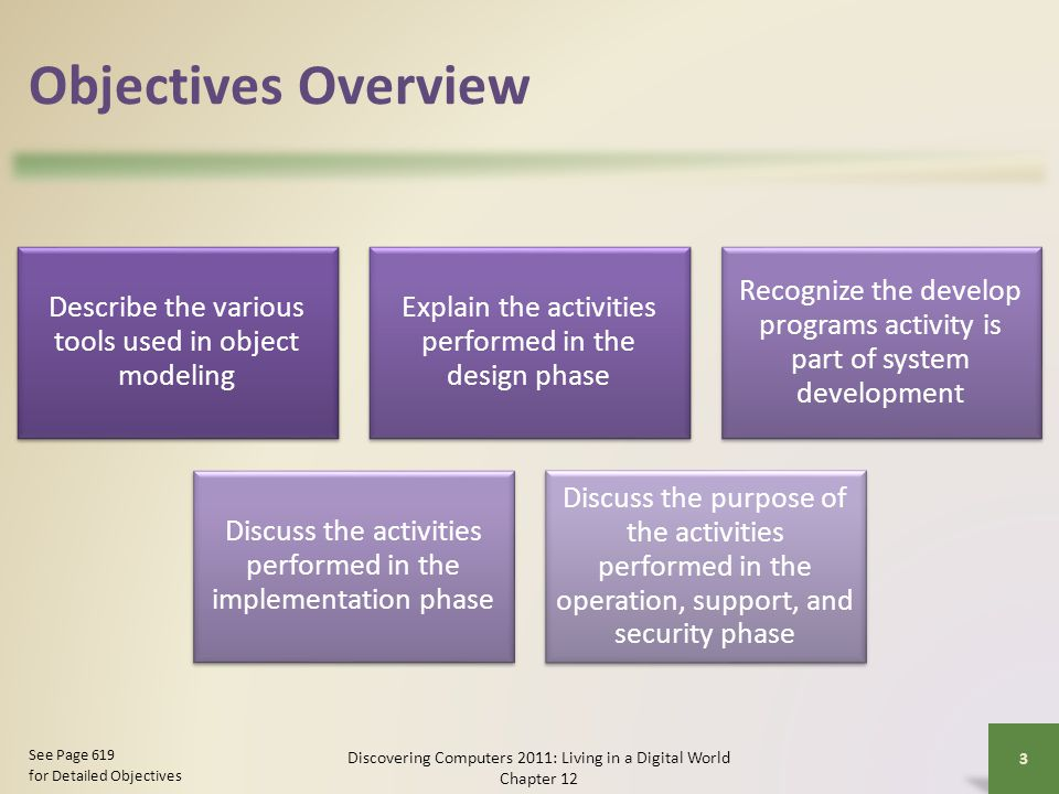 Objectives Overview Describe the various tools used in object modeling. Explain the activities performed in the design phase.