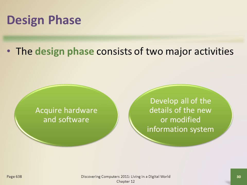 Design Phase The design phase consists of two major activities