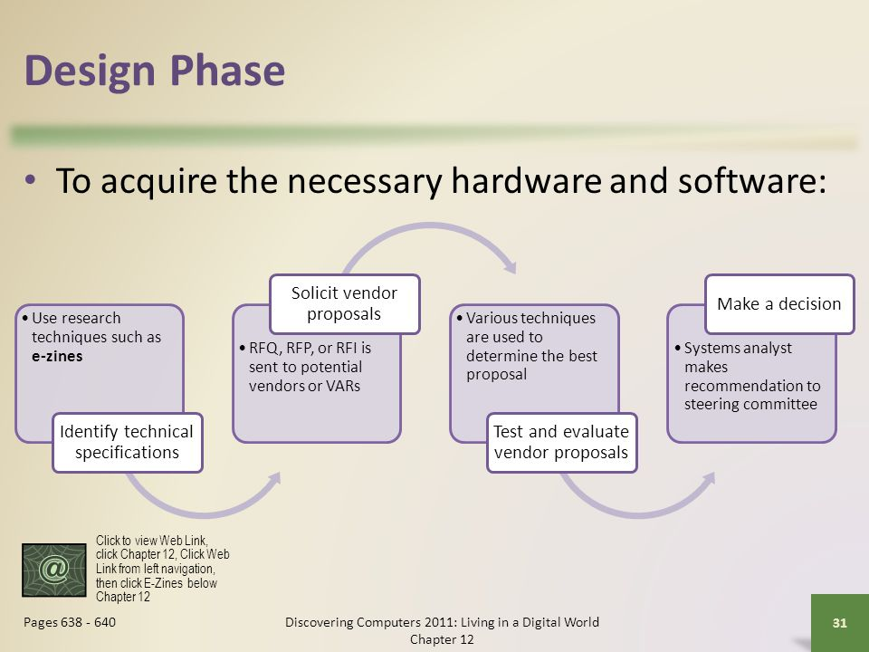Design Phase To acquire the necessary hardware and software: