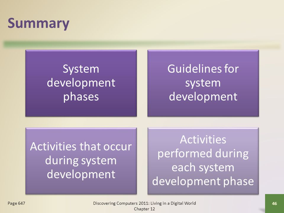 Summary System development phases. Guidelines for system development. Activities that occur during system development.