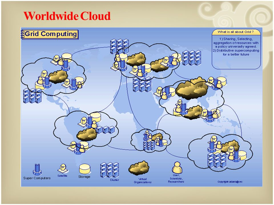 Worldwide Cloud