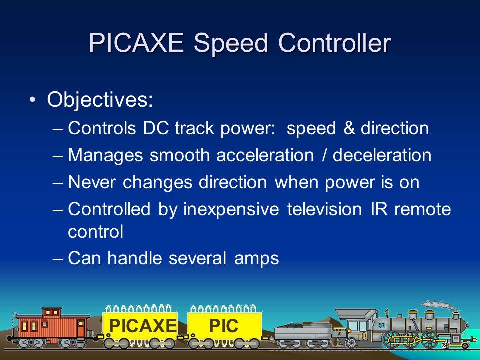 PICAXE Speed Controller