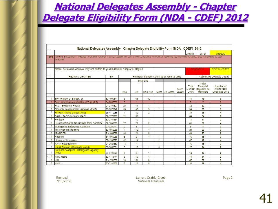 National Delegates Assembly - Chapter Delegate Eligibility Form (NDA - CDEF) 2012