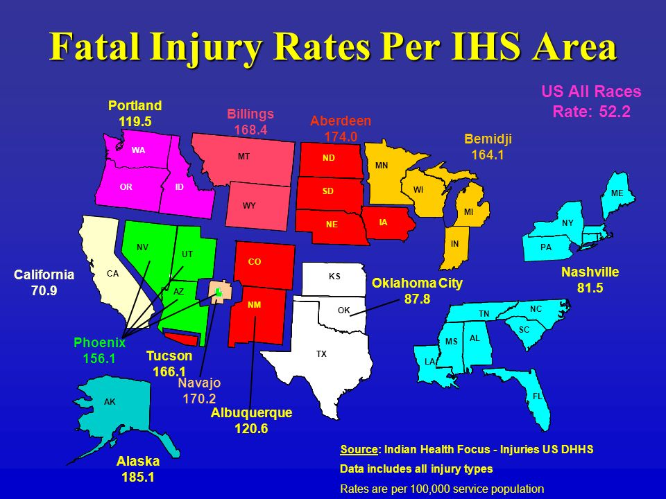 Fatal Injury Rates Per IHS Area