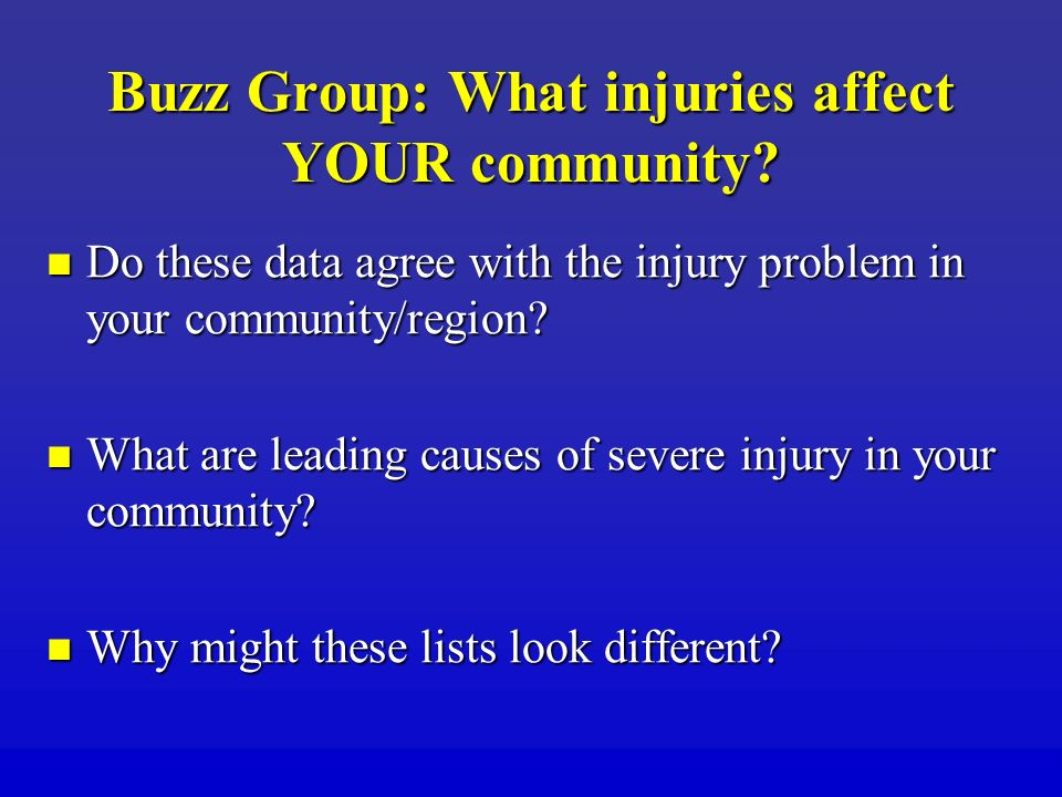 Buzz Group: What injuries affect YOUR community