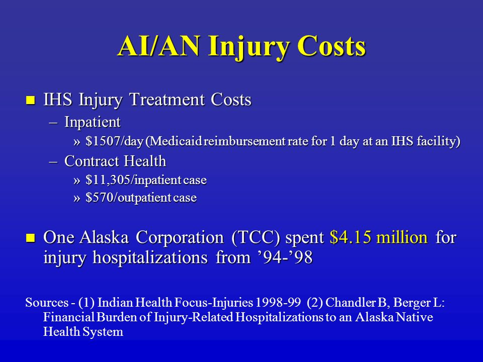 AI/AN Injury Costs IHS Injury Treatment Costs
