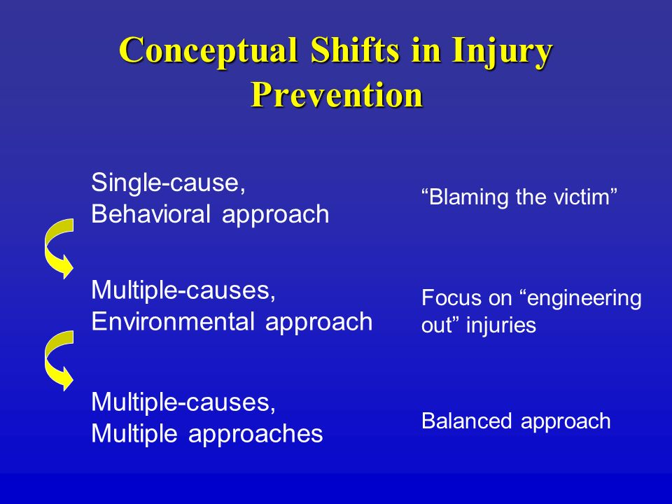 Conceptual Shifts in Injury Prevention