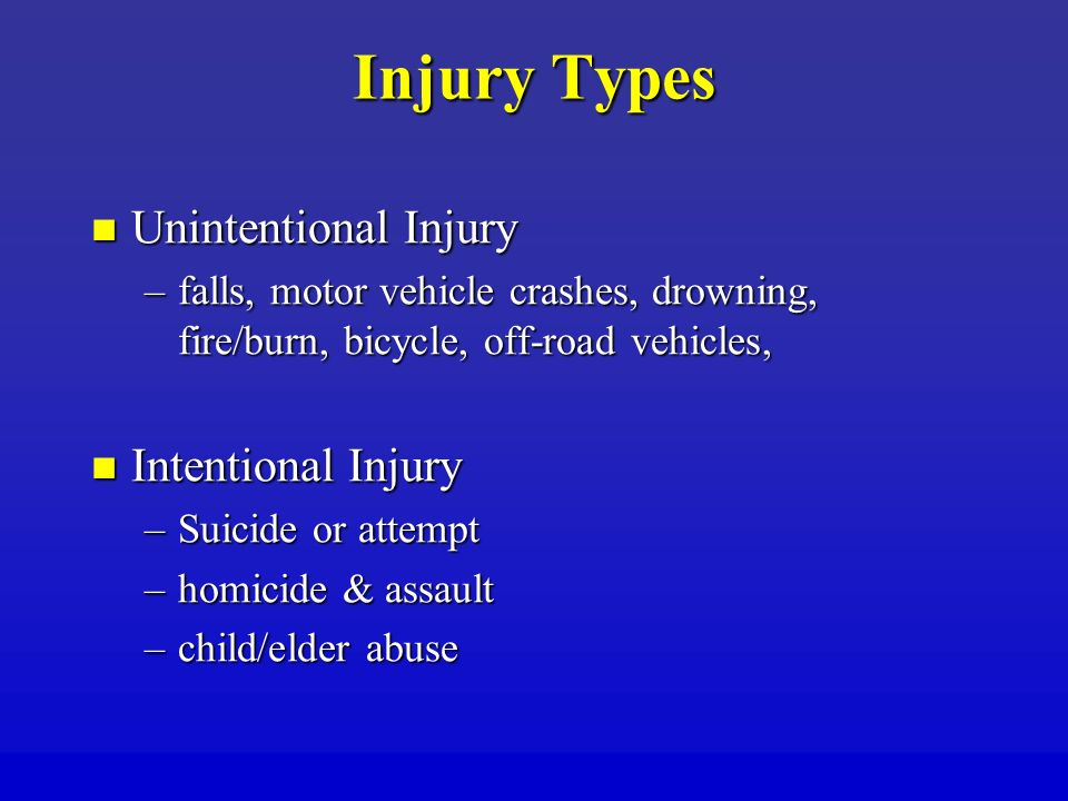 Injury Types Unintentional Injury Intentional Injury