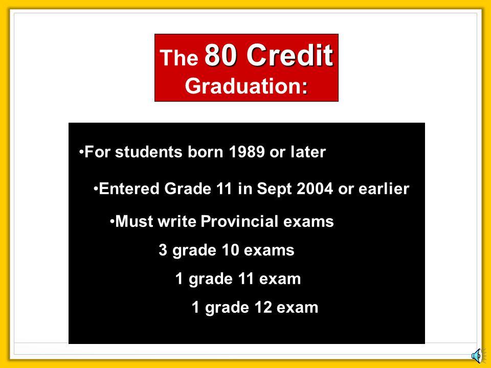 The 80 Credit Graduation: