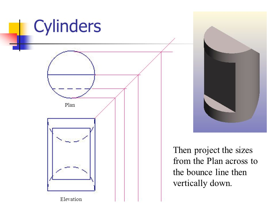 Cylinders Plan. Then project the sizes from the Plan across to the bounce line then vertically down.