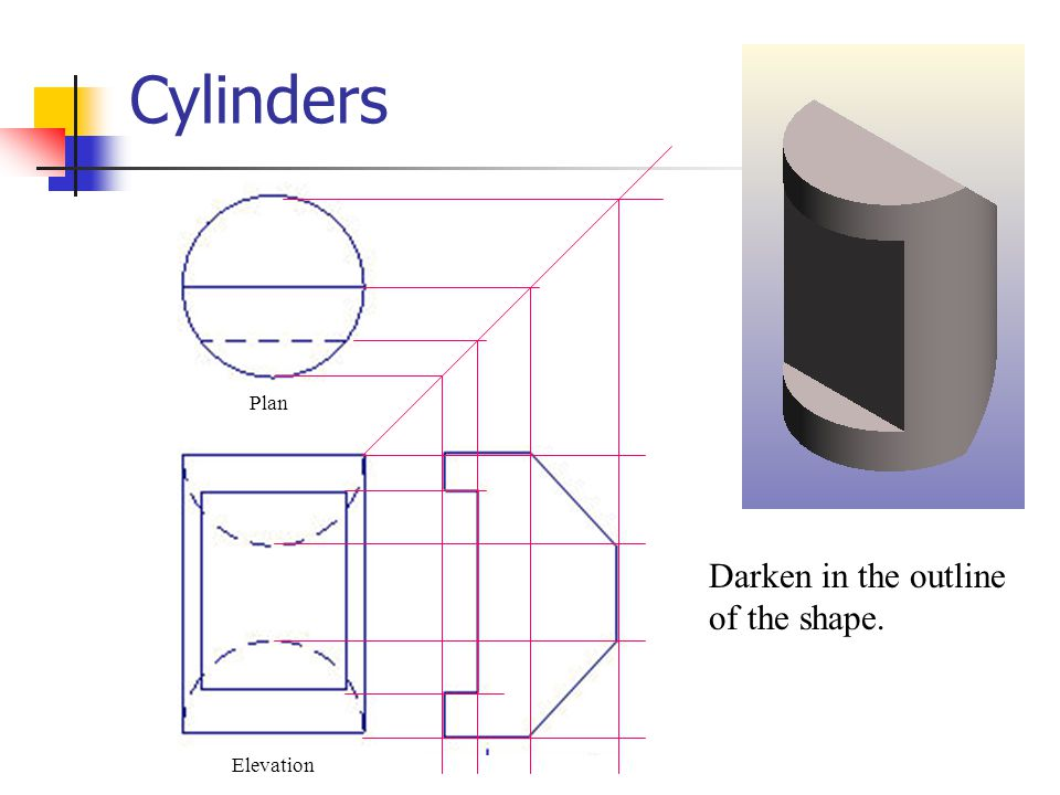 Cylinders Plan Darken in the outline of the shape. Elevation