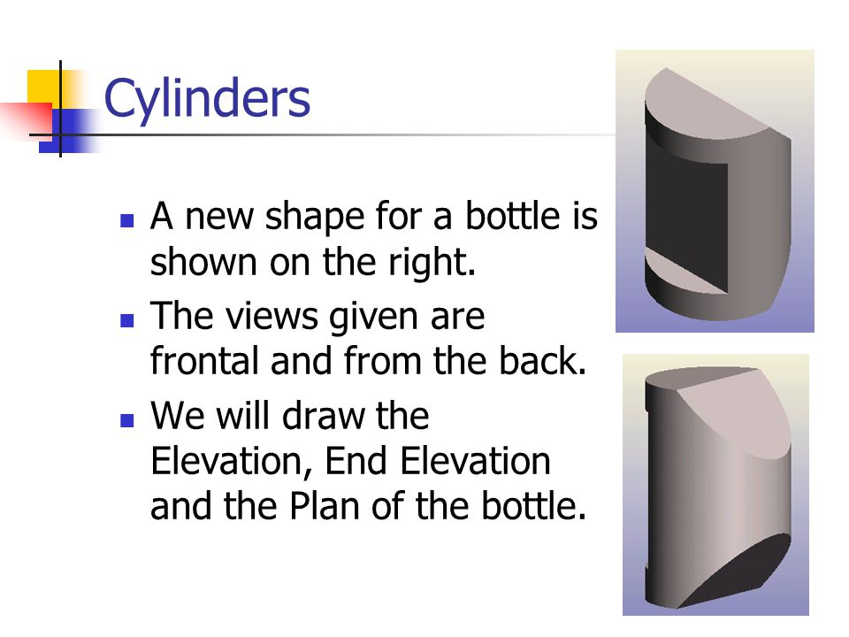 Cylinders A new shape for a bottle is shown on the right.