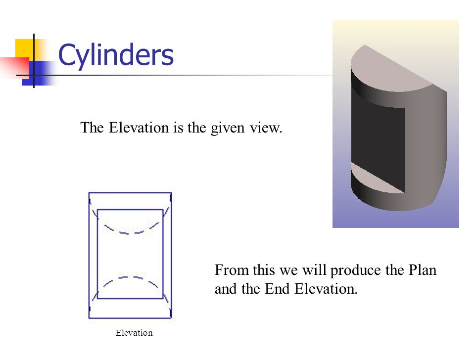 Cylinders The Elevation is the given view.