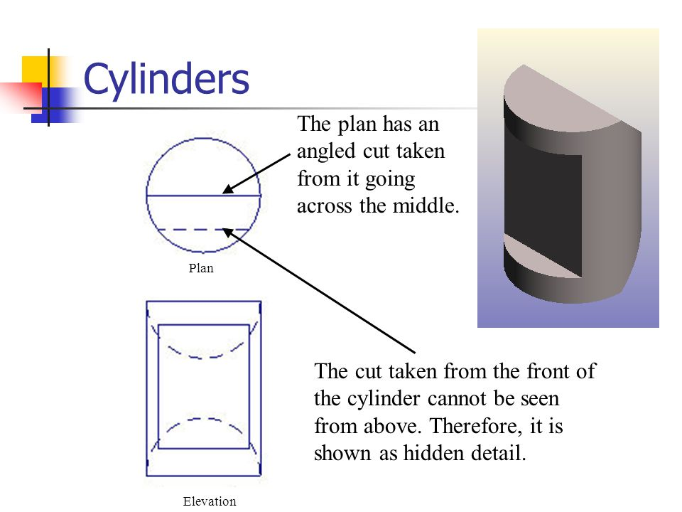 Cylinders The plan has an angled cut taken from it going across the middle. Plan.