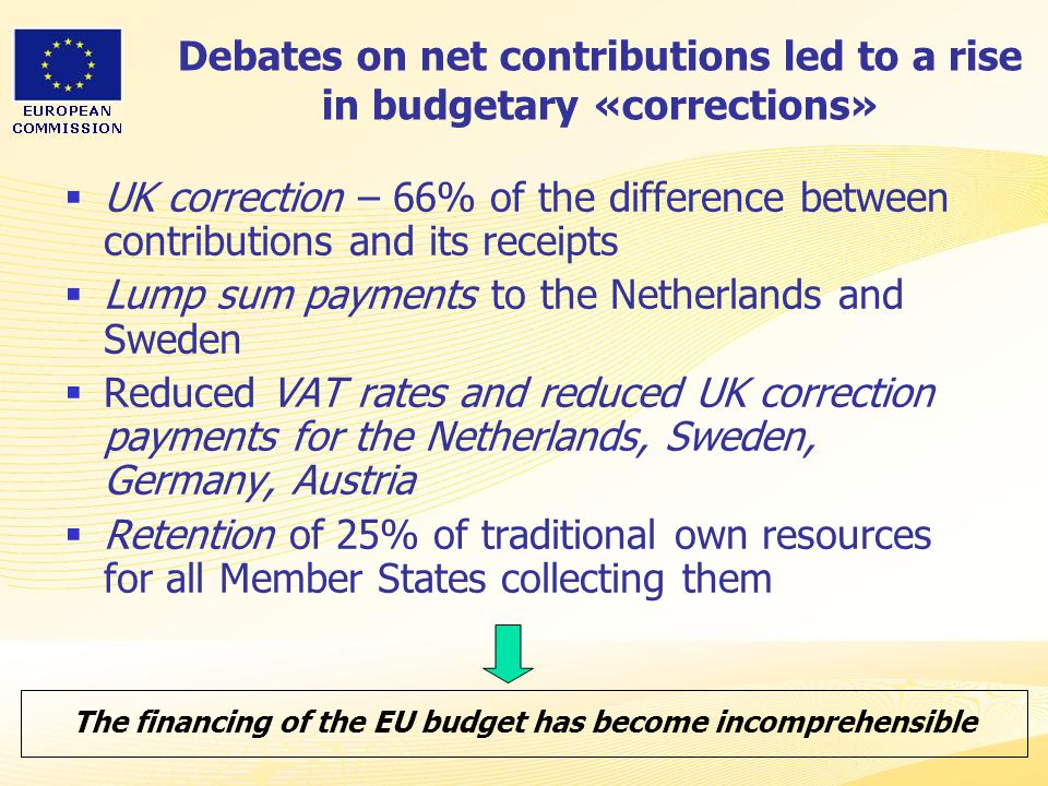 Debates on net contributions led to a rise in budgetary «corrections»