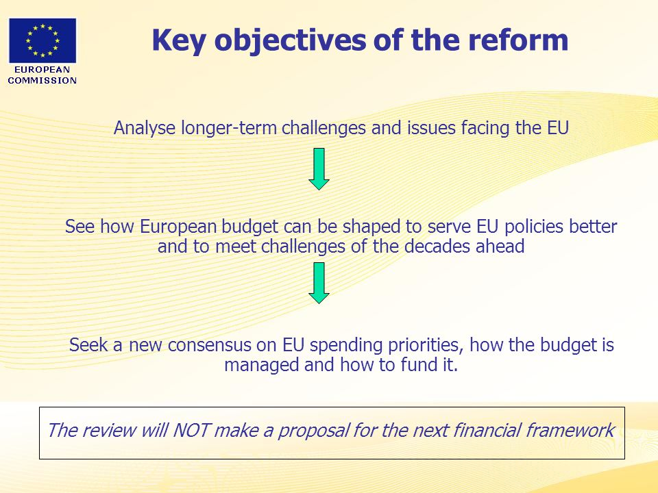 Key objectives of the reform