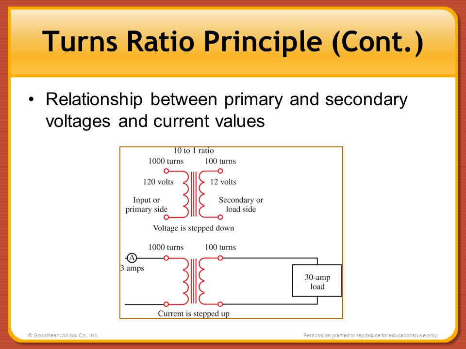 Turns Ratio Principle (Cont.)