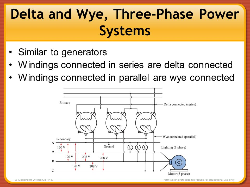 Delta and Wye, Three-Phase Power Systems