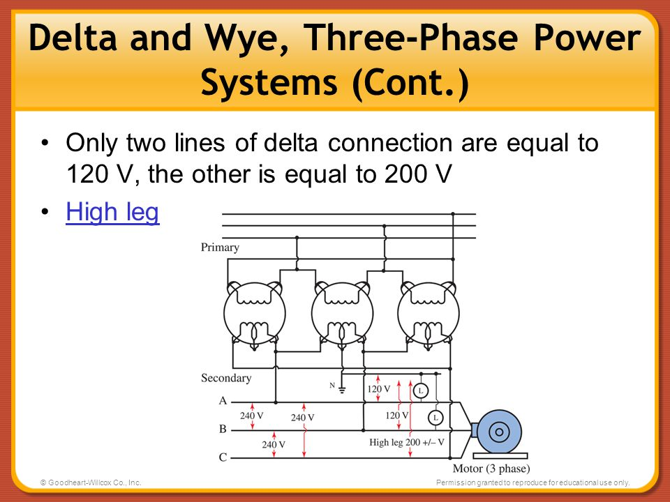 Delta and Wye, Three-Phase Power Systems (Cont.)