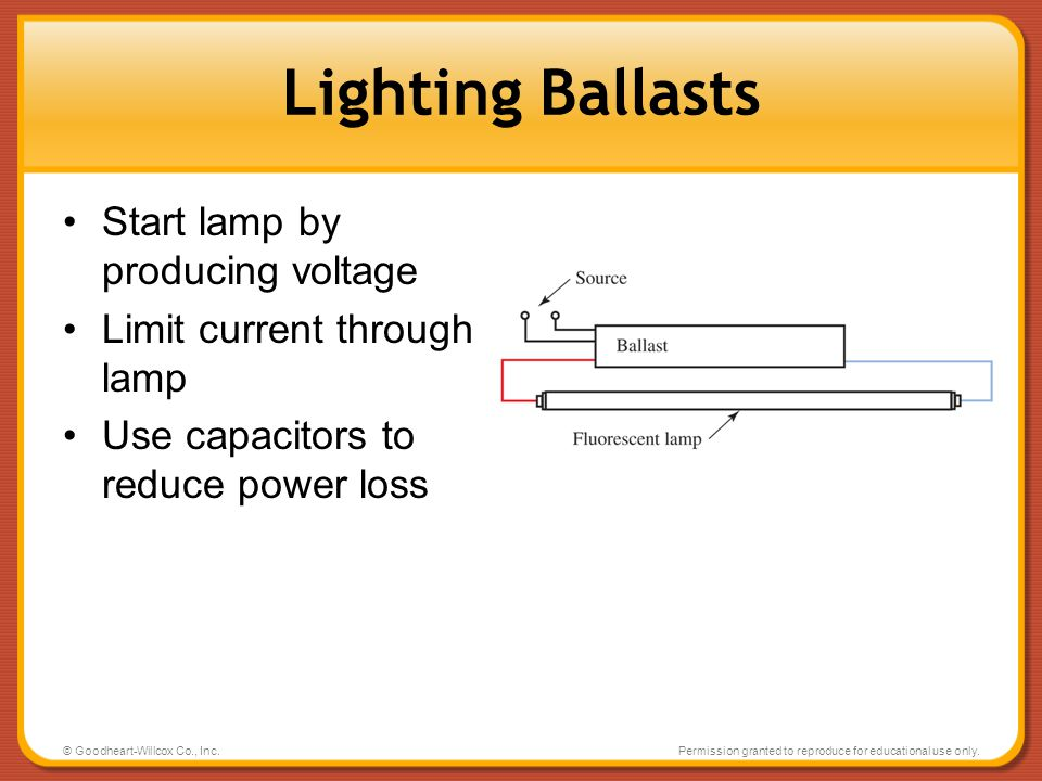 Lighting Ballasts Start lamp by producing voltage