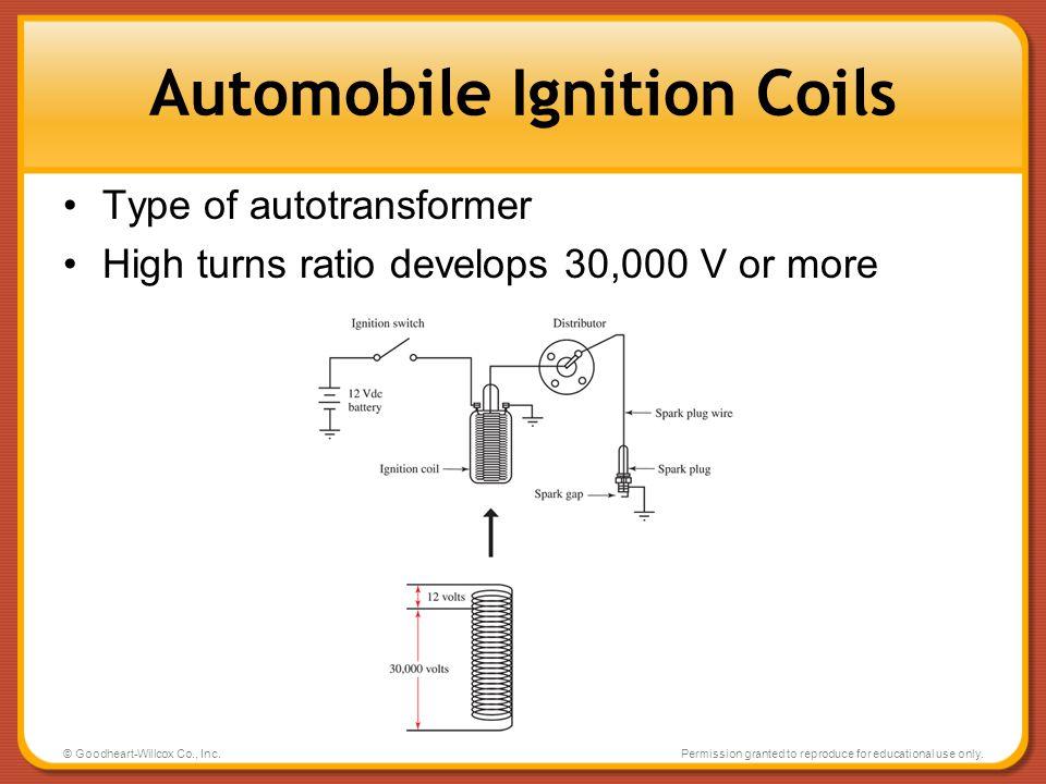 Automobile Ignition Coils