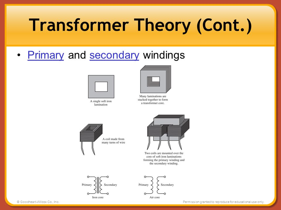 Transformer Theory (Cont.)