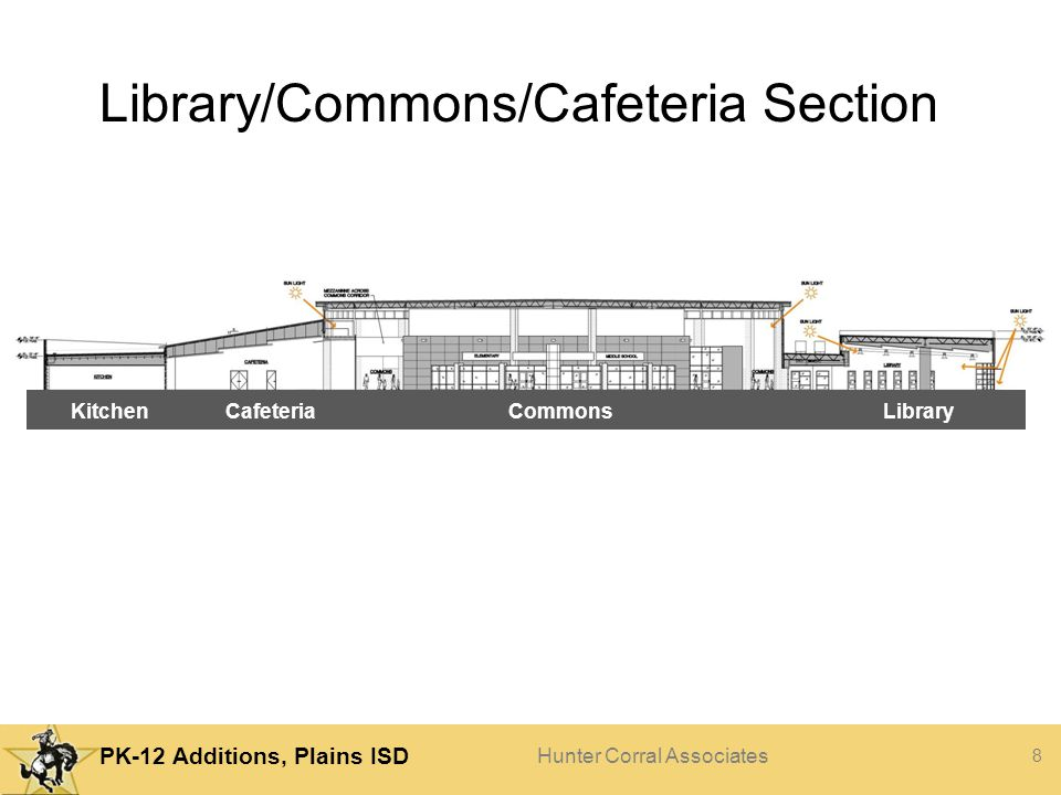 Library/Commons/Cafeteria Section