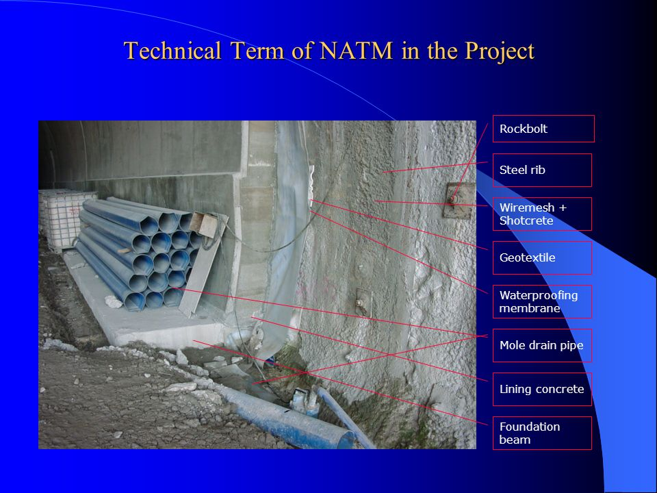 Technical Term of NATM in the Project