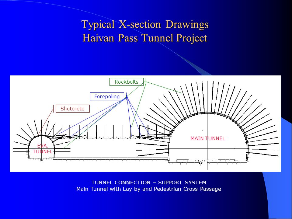 Typical X-section Drawings Haivan Pass Tunnel Project
