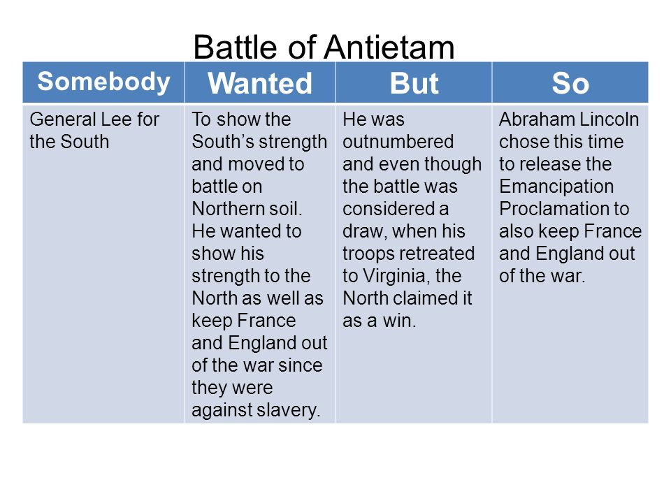 Battle of Antietam Wanted But So Somebody General Lee for the South