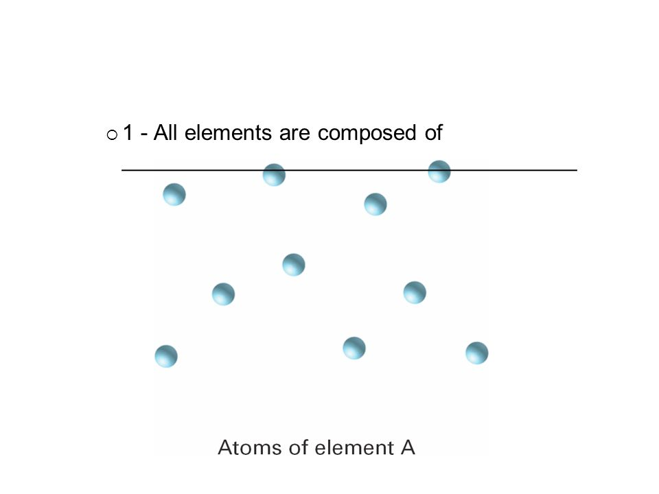 1 - All elements are composed of _____________________________________