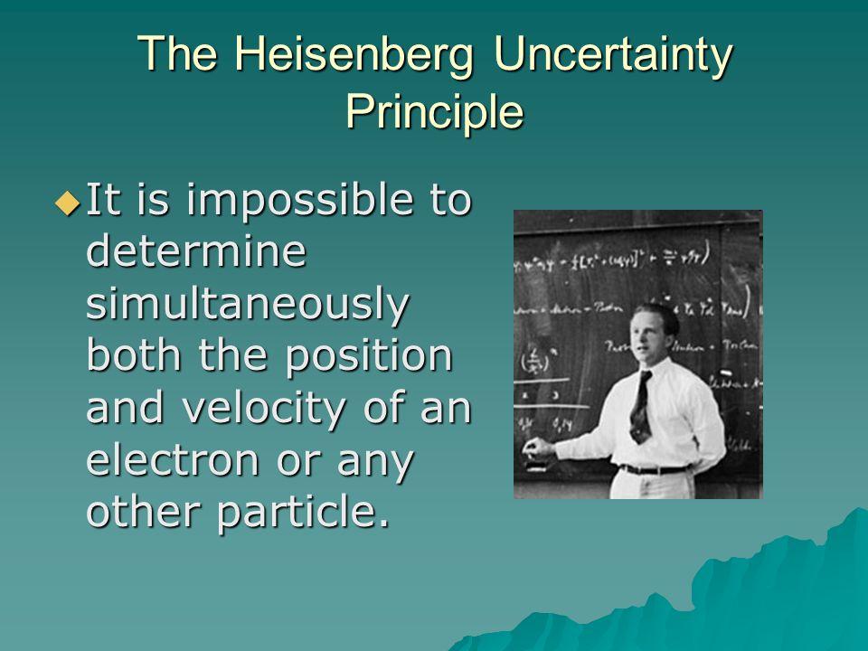 The Heisenberg Uncertainty Principle