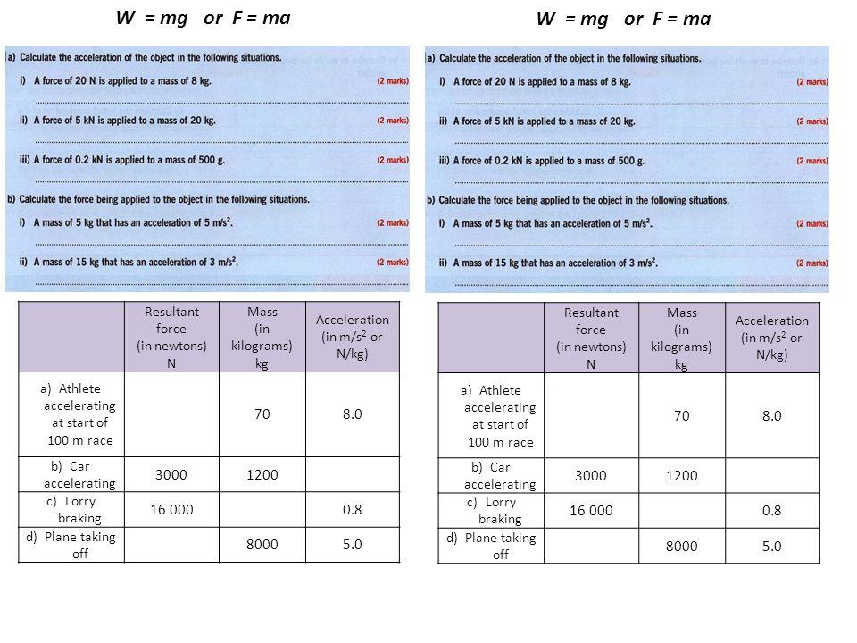 W = mg or F = ma W = mg or F = ma 70 8.0 3000 1200 16 000 0.8 8000 5.0