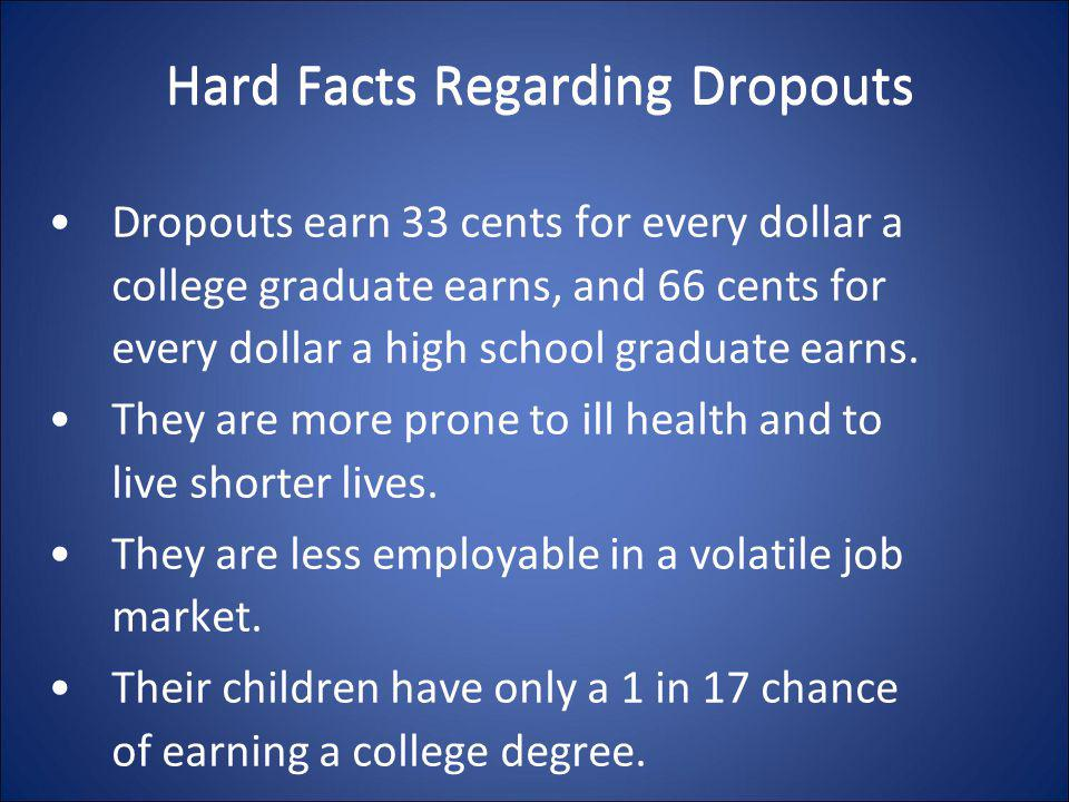 Hard Facts Regarding Dropouts