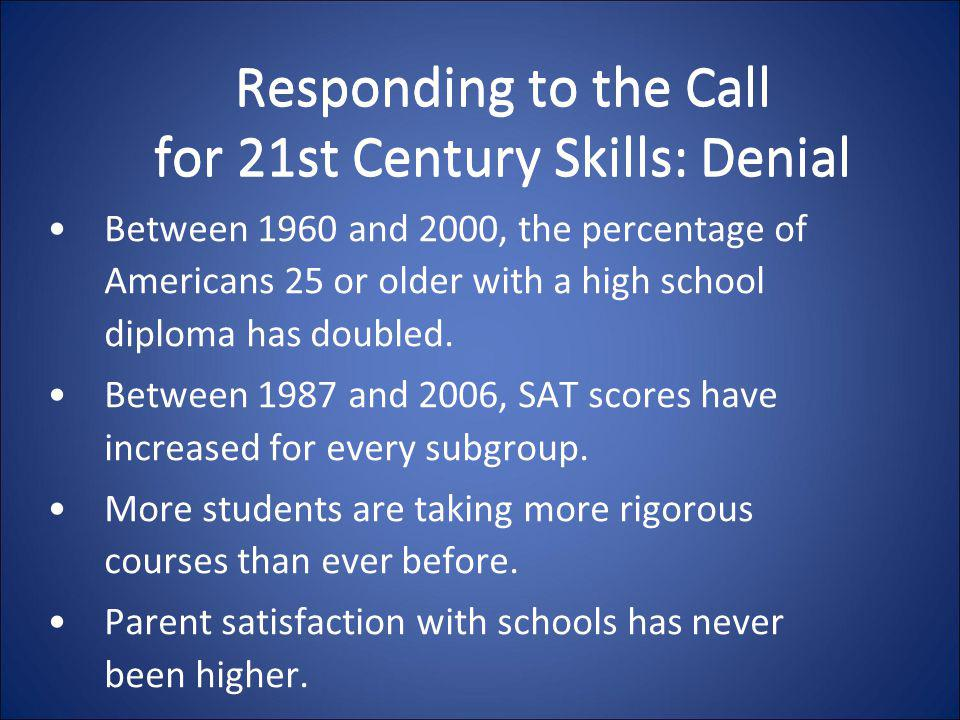 Responding to the Call for 21st Century Skills: Denial