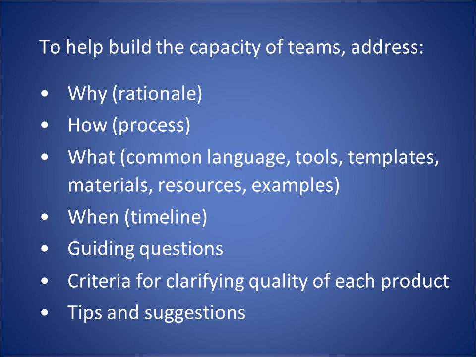 To help build the capacity of teams, address: