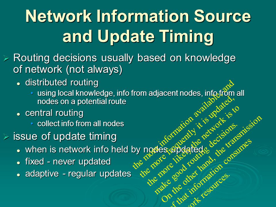 Network Information Source and Update Timing
