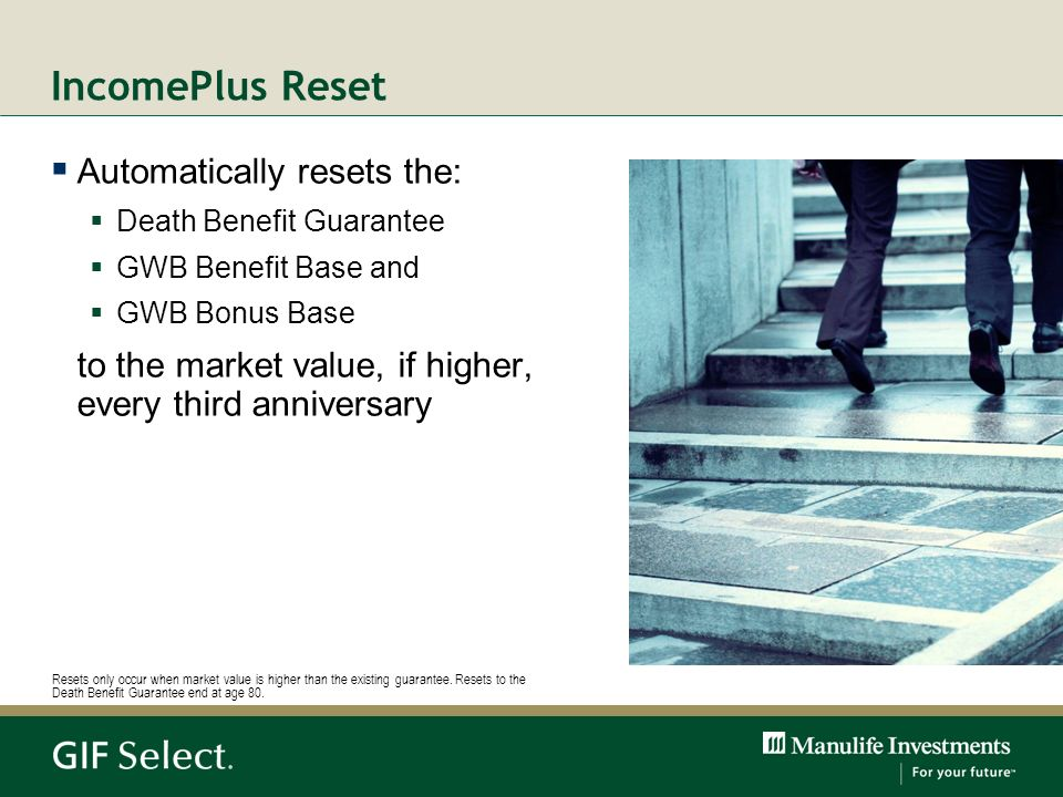 IncomePlus Reset Automatically resets the: