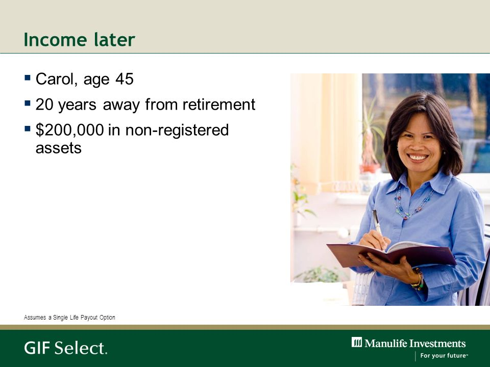 Income later Carol, age 45 20 years away from retirement