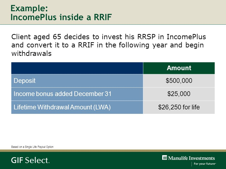Example: IncomePlus inside a RRIF