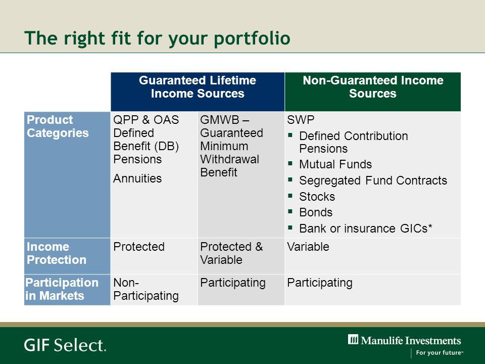 The right fit for your portfolio