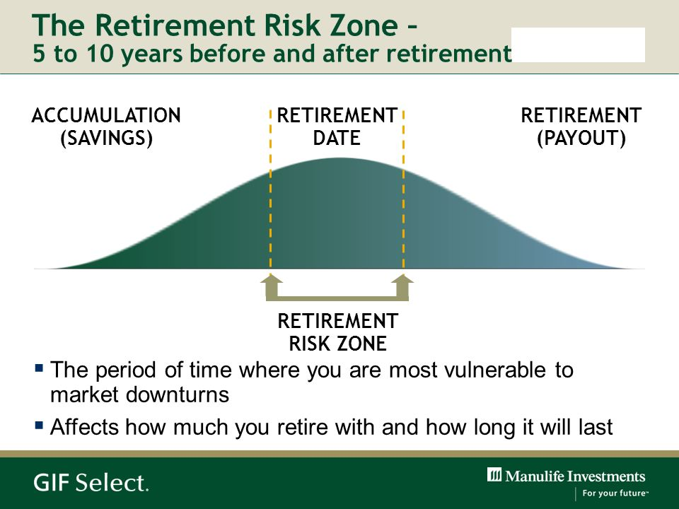 The Retirement Risk Zone – 5 to 10 years before and after retirement