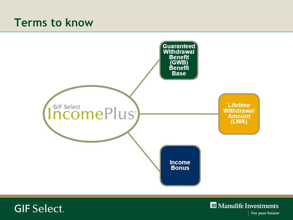 Terms to know GuaranteedWithdrawalBenefit (GWB) Benefit Base