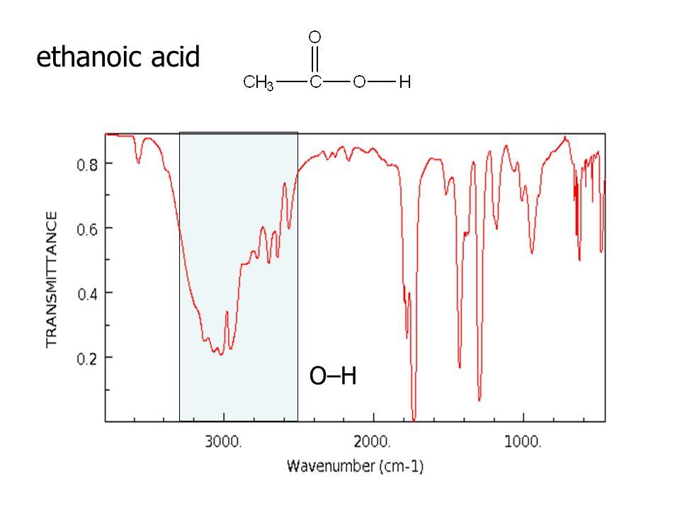 ethanoic acid O–H
