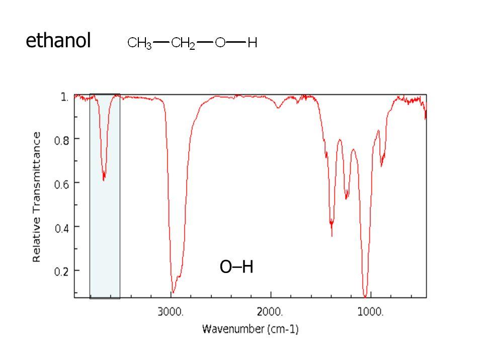 ethanol O–H